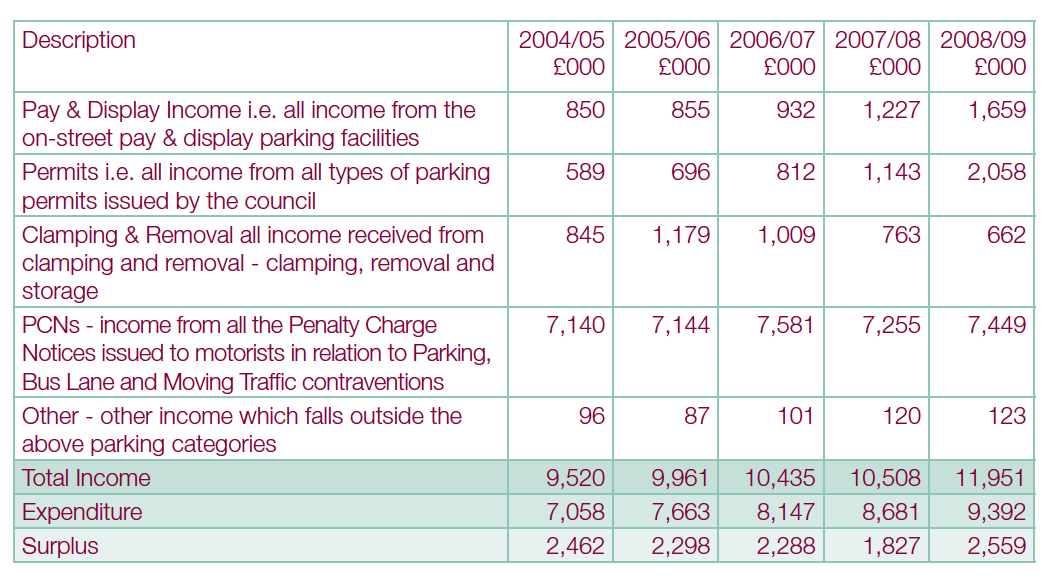 Screen-shot-parking annual-report